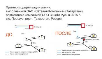 Универсальный самонесущий кабель EXCEL/FXCEL и AXCES