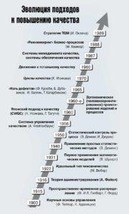 Почему в России до сих пор не возможно качество