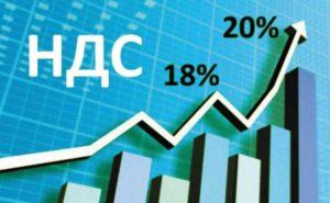 Применение налоговой ставки по НДС в переходный период+